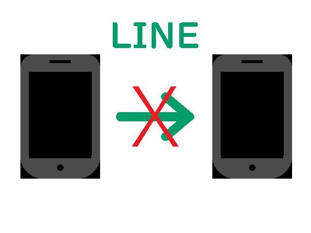 LINEのアカウント引継ぎ失敗
